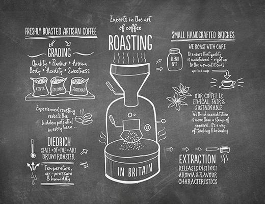 Chalkboard Illustration